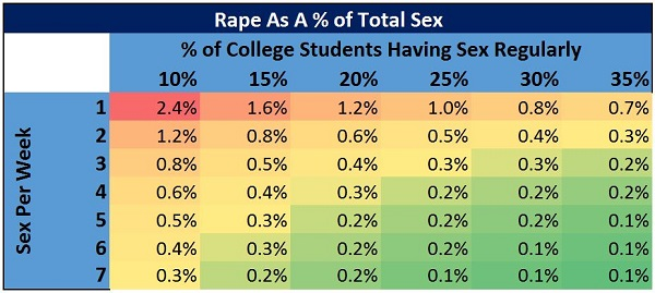 Rape as a percent of total - resized